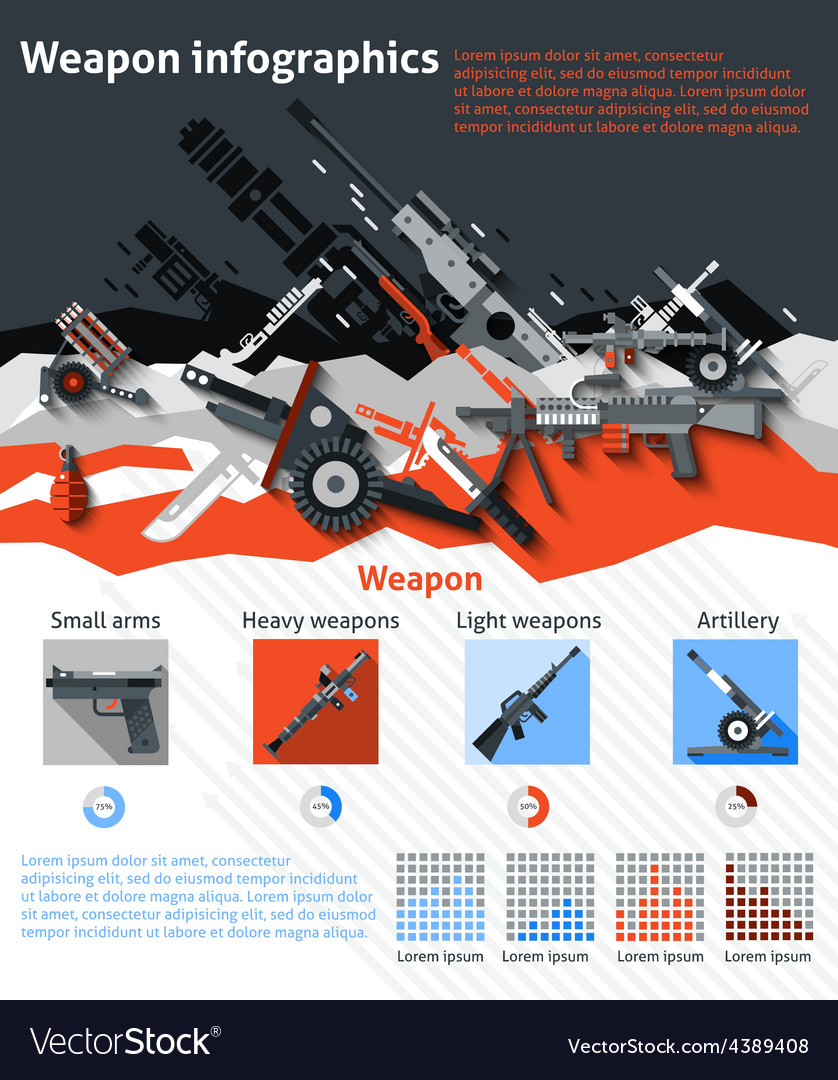 Weapon infographics set vector | Price: 1 Credit (USD $1)