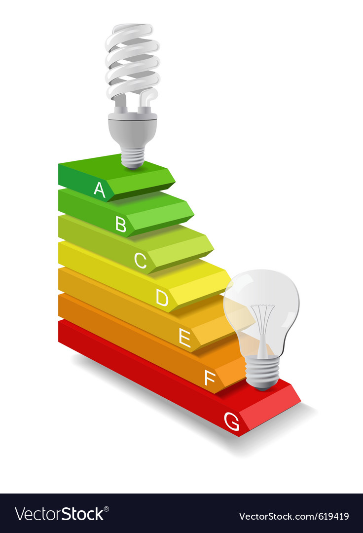Classes and energy efficiency vector | Price: 3 Credit (USD $3)