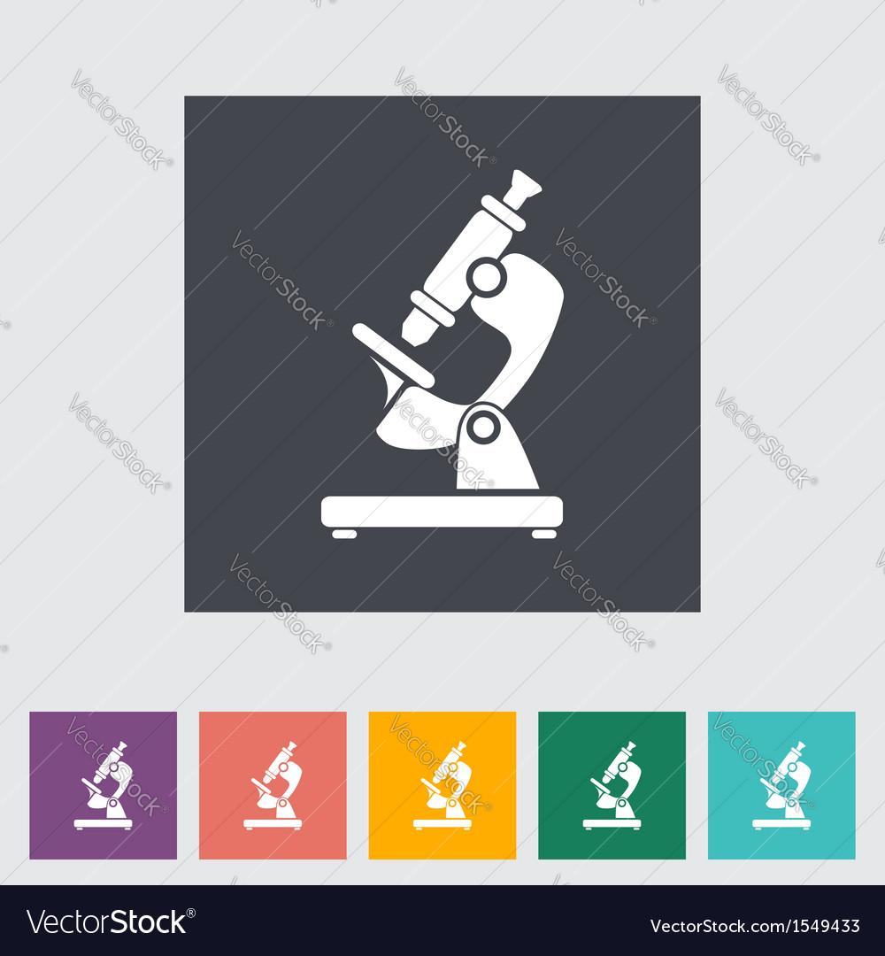 Microscope vector | Price: 1 Credit (USD $1)