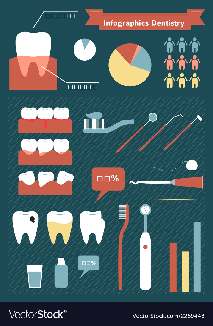 Dental health infographics vector | Price: 1 Credit (USD $1)