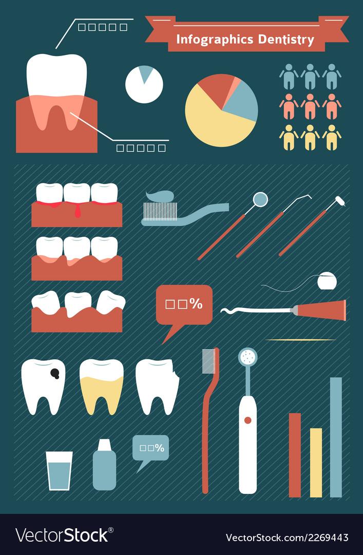 Dental health infographics vector | Price: 1 Credit (USD $1)