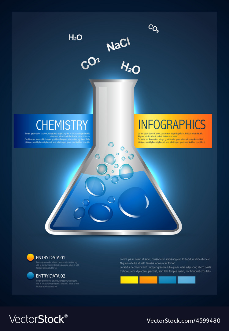 Chemistry infographic template vector | Price: 1 Credit (USD $1)