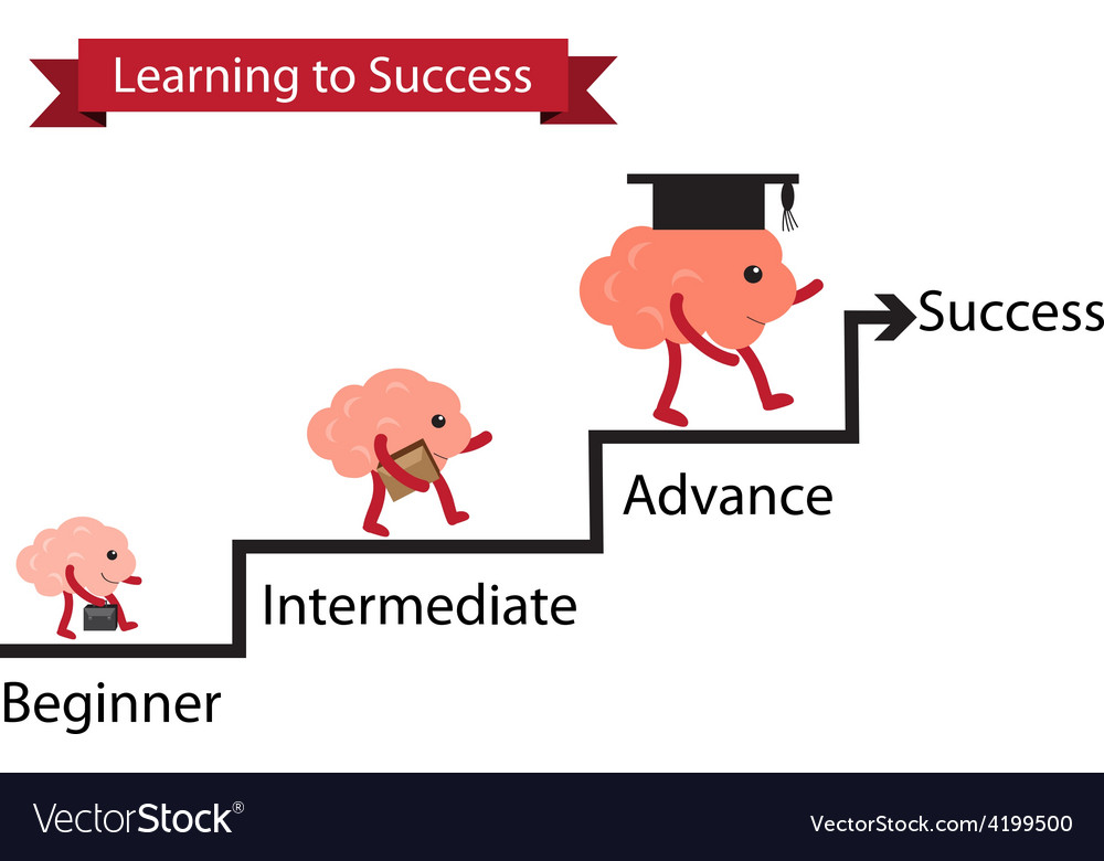 Brain learning to success vector | Price: 1 Credit (USD $1)