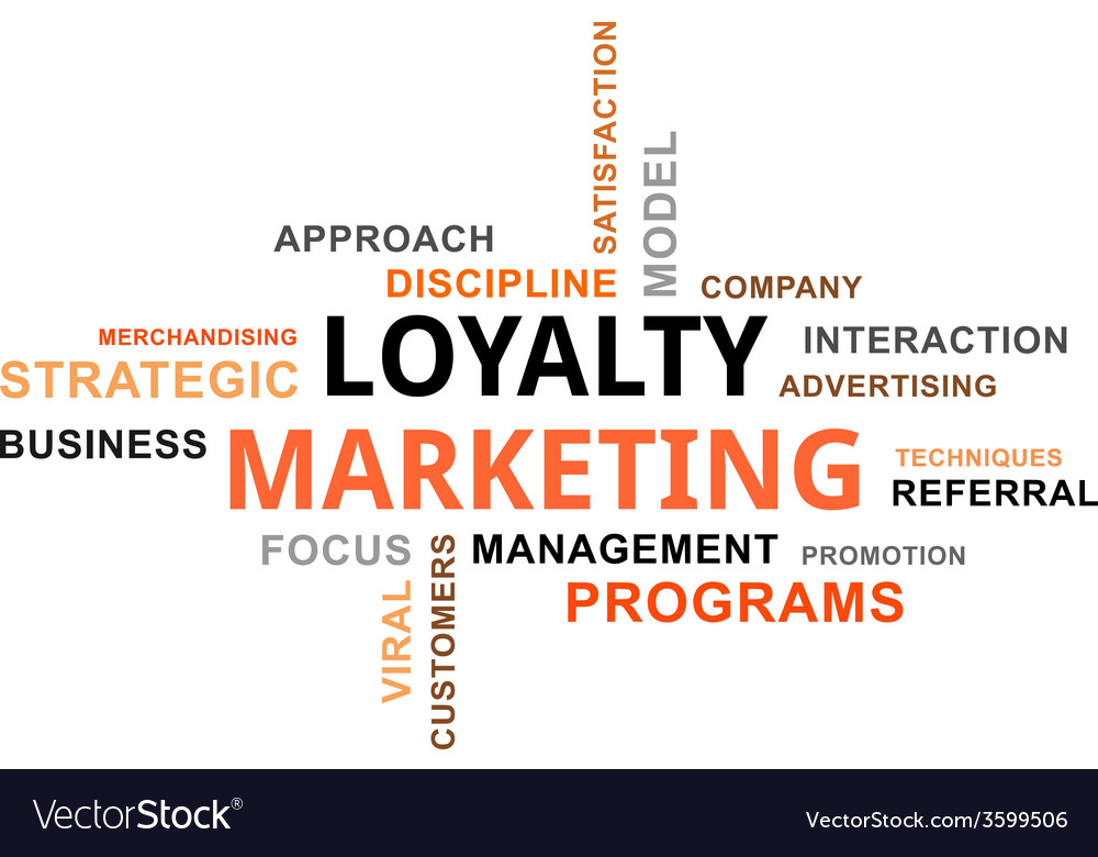 Word cloud loyalty marketing vector | Price: 1 Credit (USD $1)