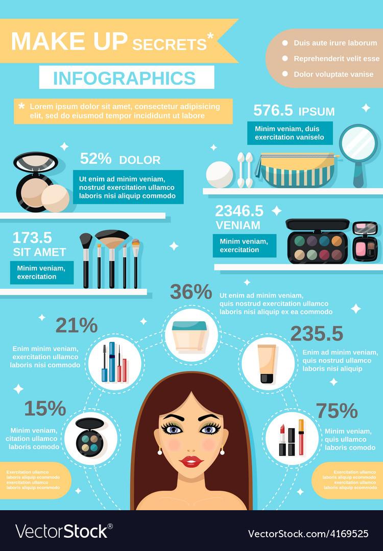 Makeup infographics set vector | Price: 1 Credit (USD $1)
