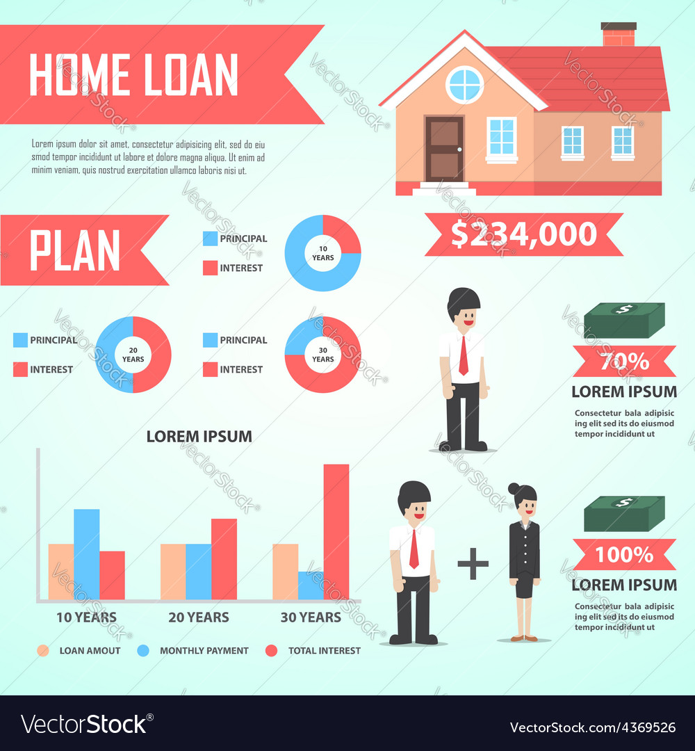 Home loan infographic design element real estate vector | Price: 1 Credit (USD $1)