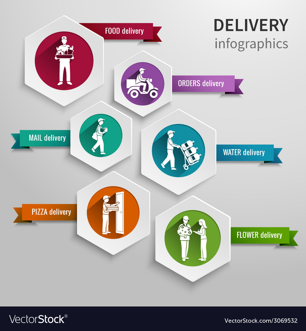 Delivery infographic set vector | Price: 1 Credit (USD $1)