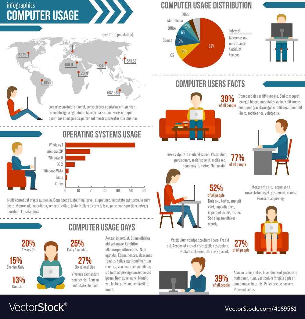 Computer usage infographic vector | Price: 1 Credit (USD $1)