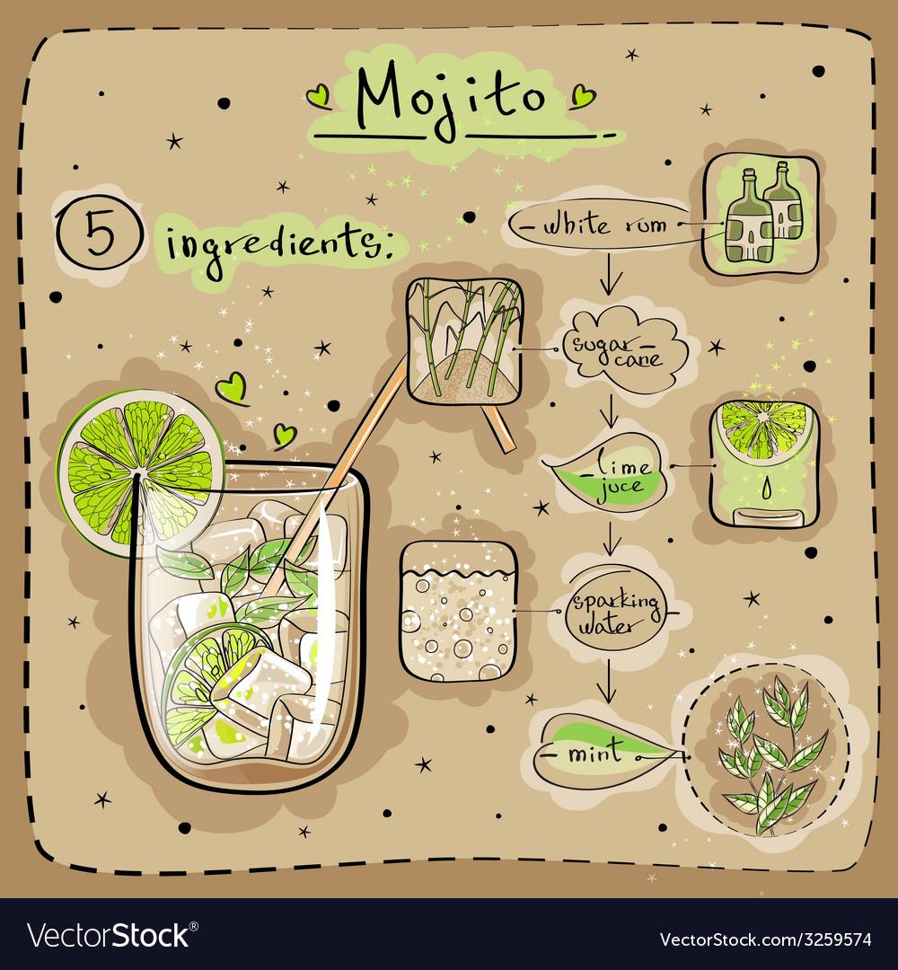 Mojito vector   Price: 1 Credit (USD $1)