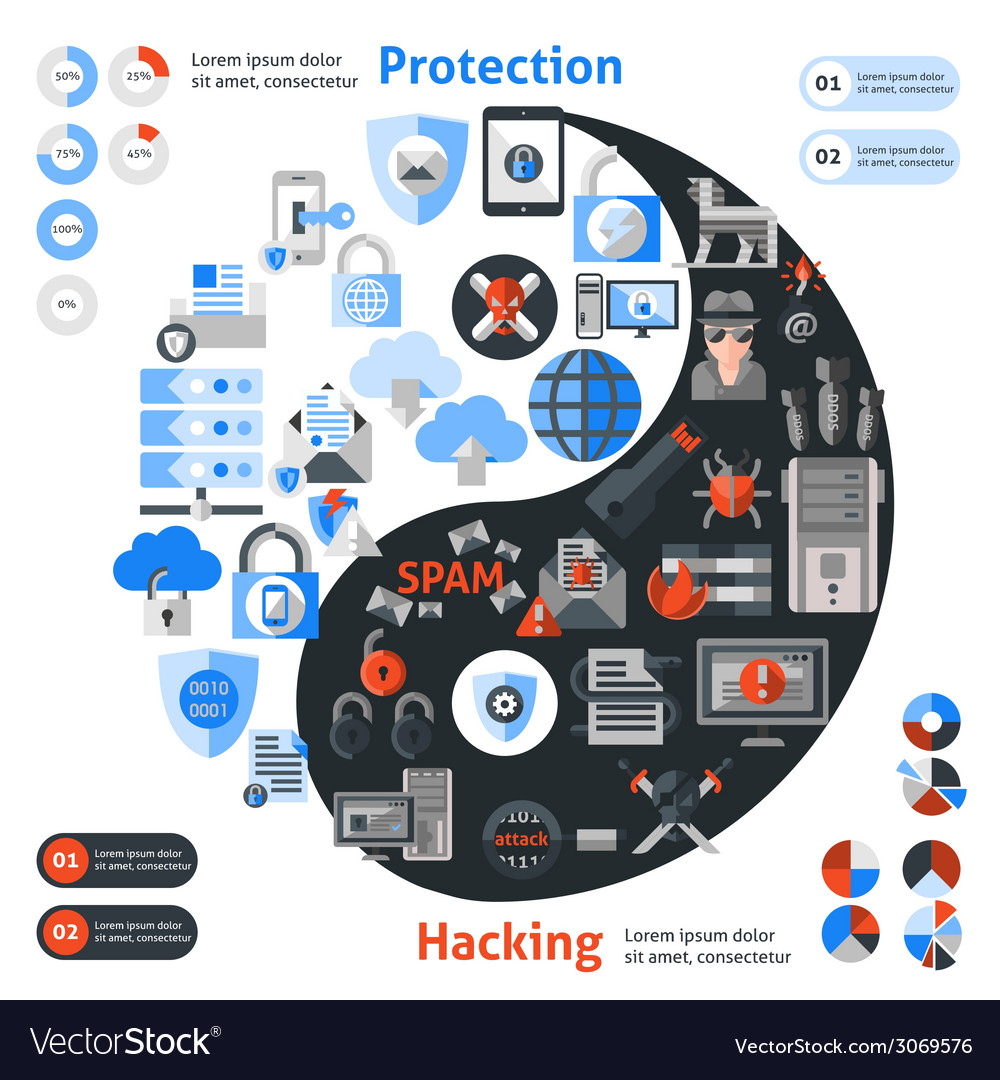 Hacker protection infographic vector | Price: 1 Credit (USD $1)