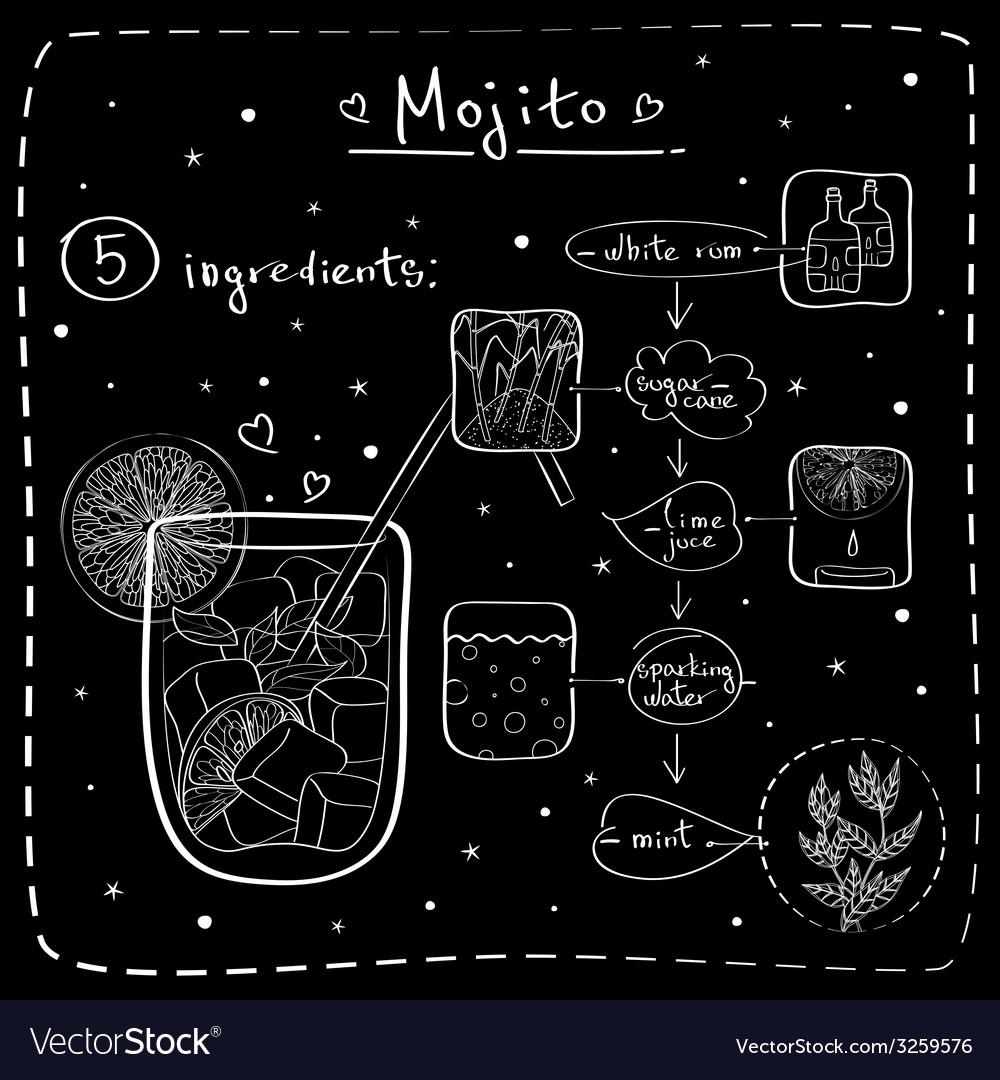 Mojito vector | Price: 1 Credit (USD $1)