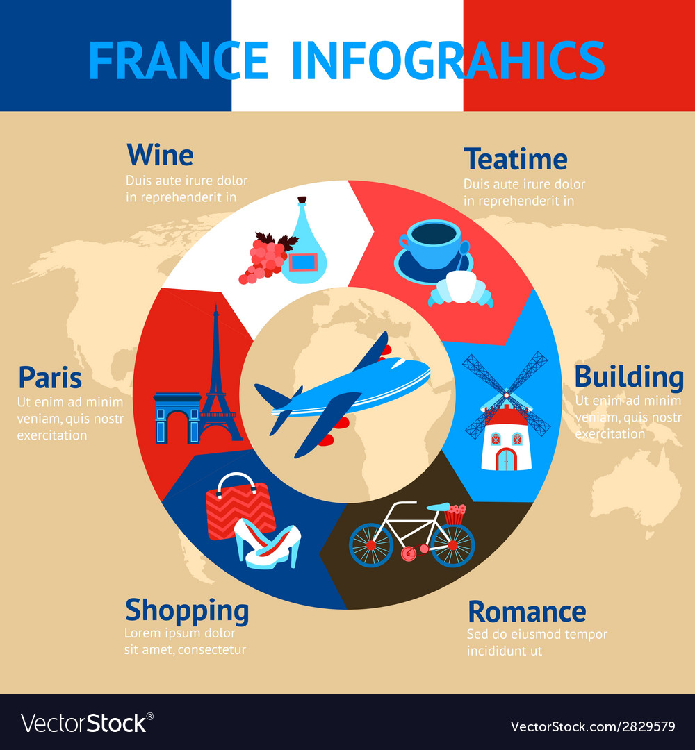 Paris infographic set vector | Price: 1 Credit (USD $1)