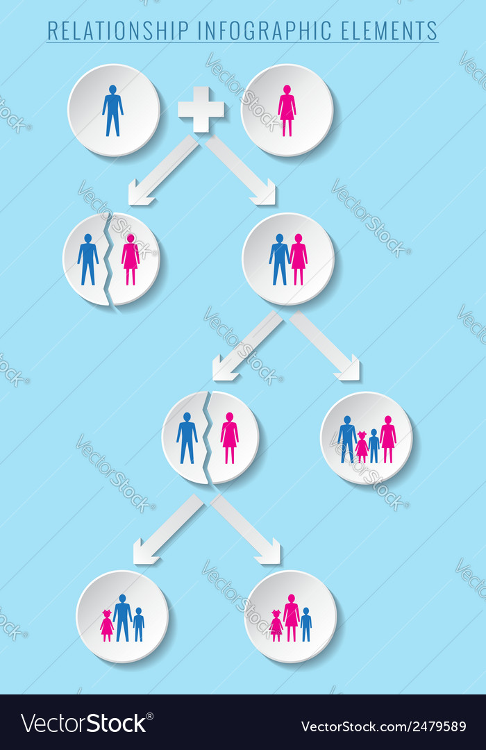 Infographic elements relationship and family vector | Price: 1 Credit (USD $1)
