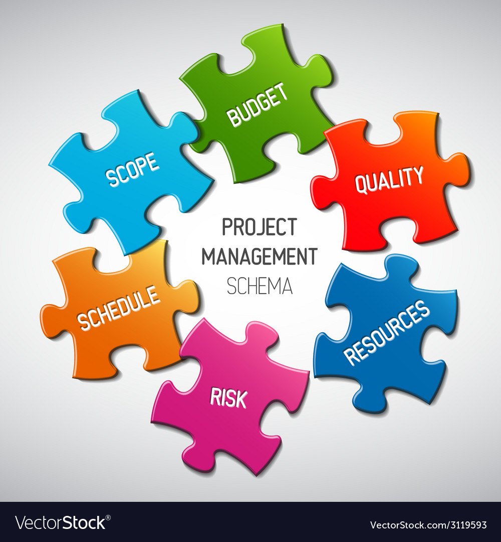 Project management diagram scheme concept vector | Price: 1 Credit (USD $1)