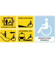 Wheelchair sign vector