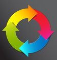 Colorful life cycle diagram schema vector