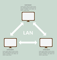 Local area network lan infographic template vector