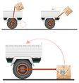 Loading cargo in the truck with the help of wheels vector