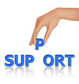 Hand support vector