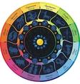 Rainbow zodiac wheel vector