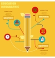 Education template with pencil and icons vector