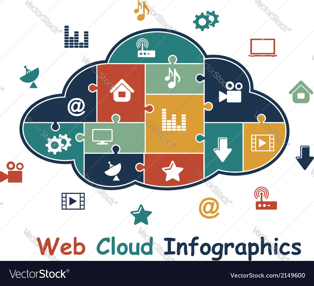 Web cloud with media infographics vector | Price: 1 Credit (USD $1)