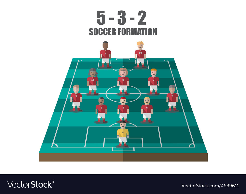 Soccer strategy 5 3 2 perspective pitch vector | Price: 1 Credit (USD $1)