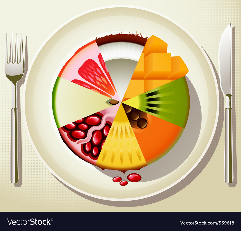 Healthy diet vector | Price: 3 Credit (USD $3)