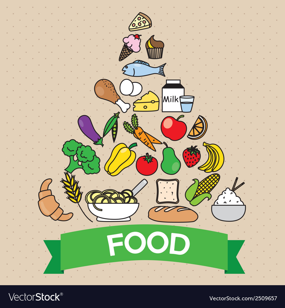Food pyramid vector | Price: 1 Credit (USD $1)