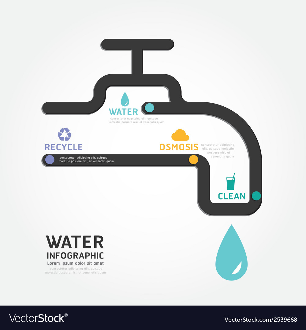 Infographics water design diagram line style vector | Price: 1 Credit (USD $1)