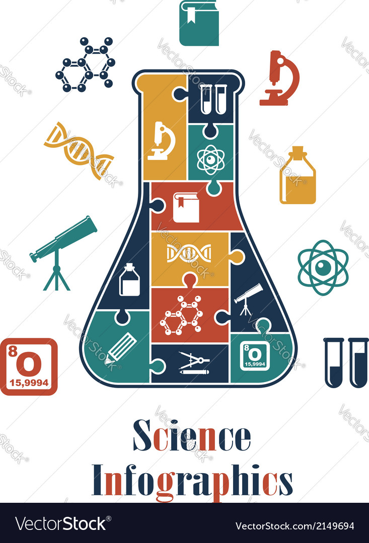 Science infographics vector | Price: 1 Credit (USD $1)