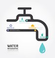Infographics water design diagram line style vector