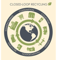 Closed-loop recycling vector