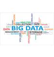 Word cloud big data vector