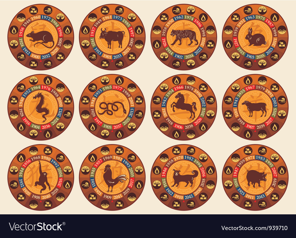 Chinese zodiac set vector | Price: 3 Credit (USD $3)