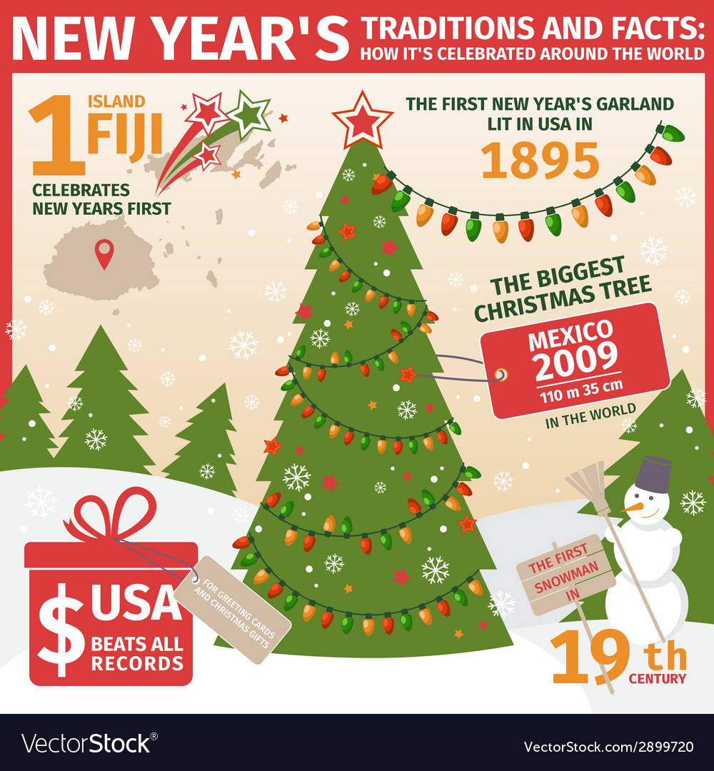 Infographic tradition of celebrating the new year vector | Price: 1 Credit (USD $1)