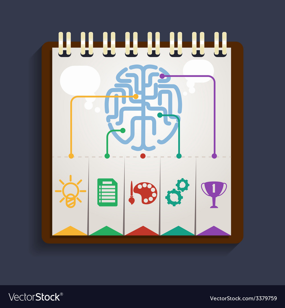 Brain analysis on clipboard vector | Price: 1 Credit (USD $1)