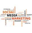 Word cloud social media marketing vector