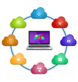 Cloud computing services vector