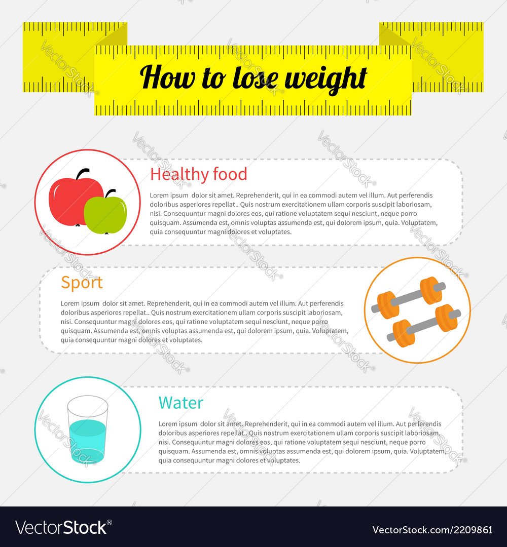 Weight loss infographic healthy food sport fitness vector | Price: 1 Credit (USD $1)