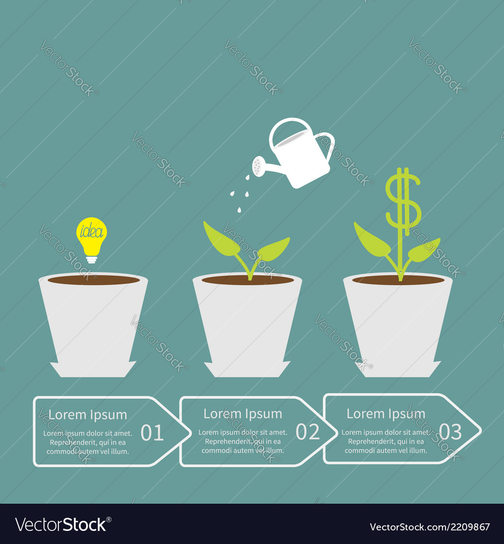 Idea bulb seed watering can dollar plant in pot vector | Price: 1 Credit (USD $1)