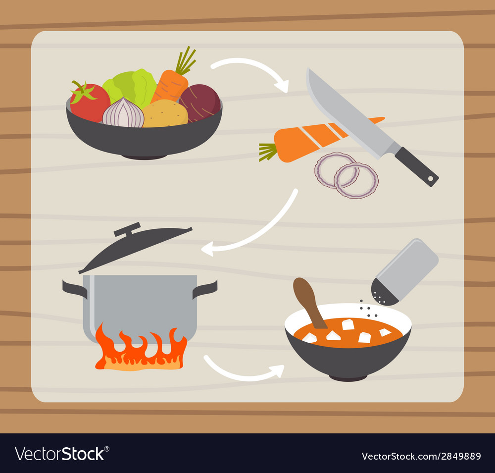 Soup making process preparing food icons set flat vector | Price: 1 Credit (USD $1)