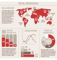 Postal service infographics vector