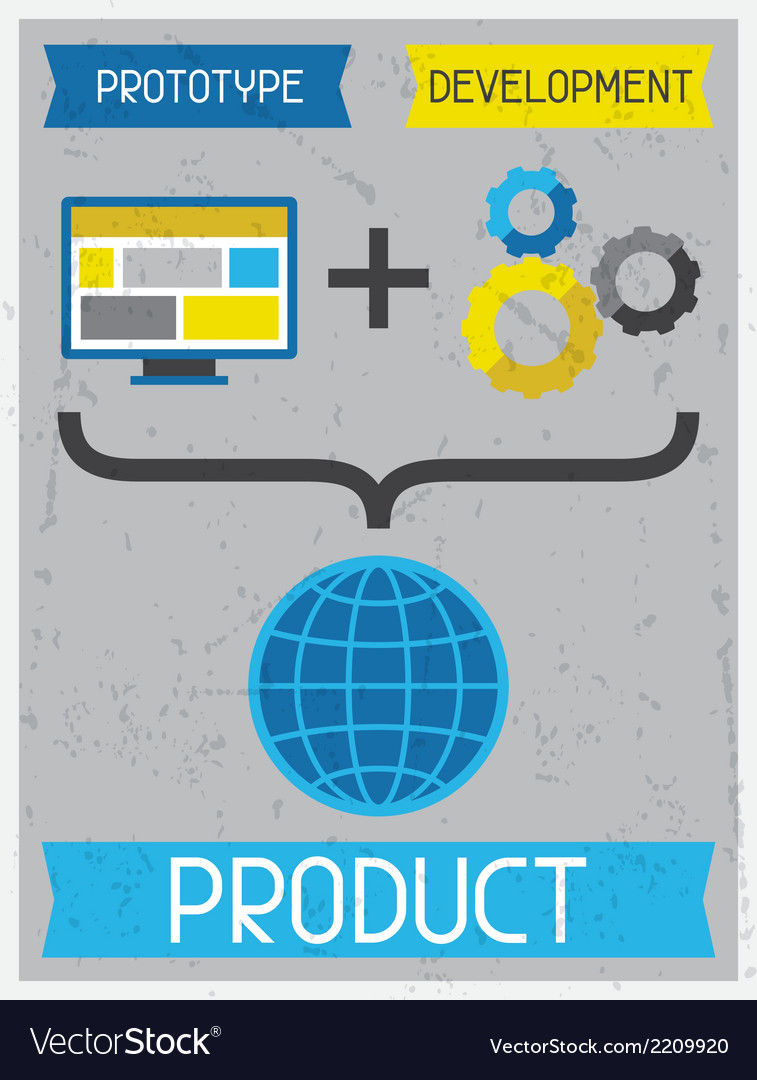 Product retro poster in flat design style vector | Price: 1 Credit (USD $1)