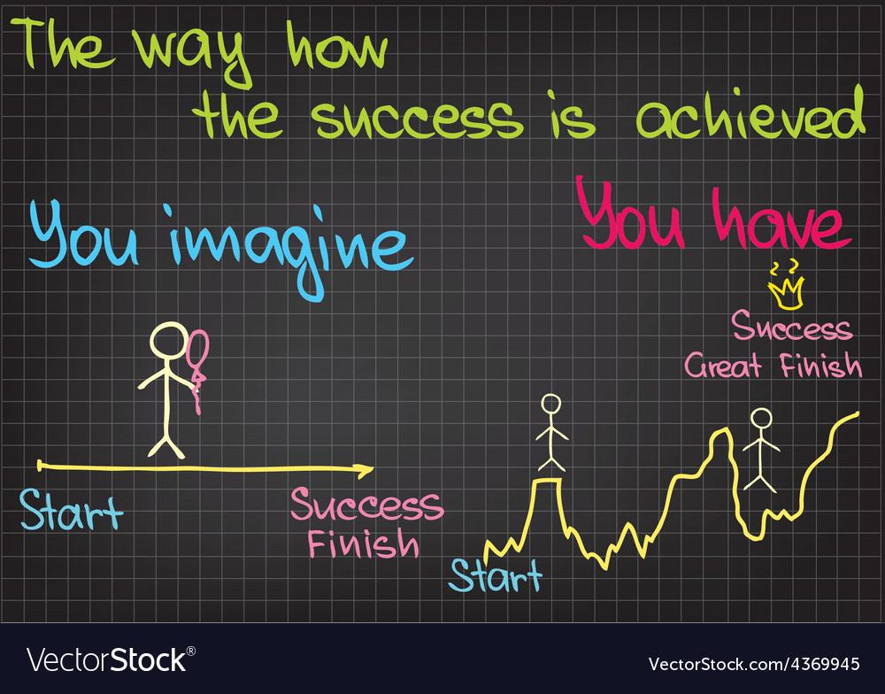 Success way vector | Price: 1 Credit (USD $1)
