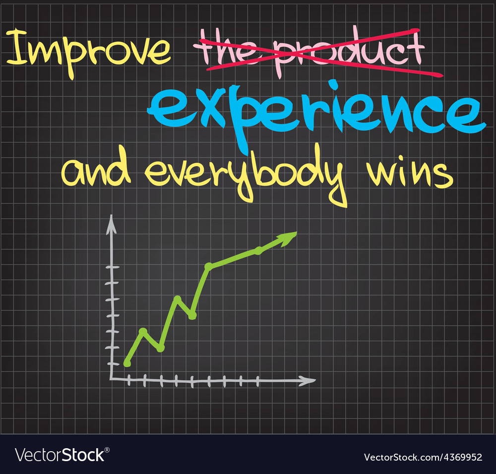 Improve product and everyone wins vector | Price: 1 Credit (USD $1)