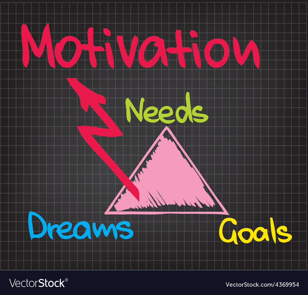 Motivation chart vector | Price: 1 Credit (USD $1)