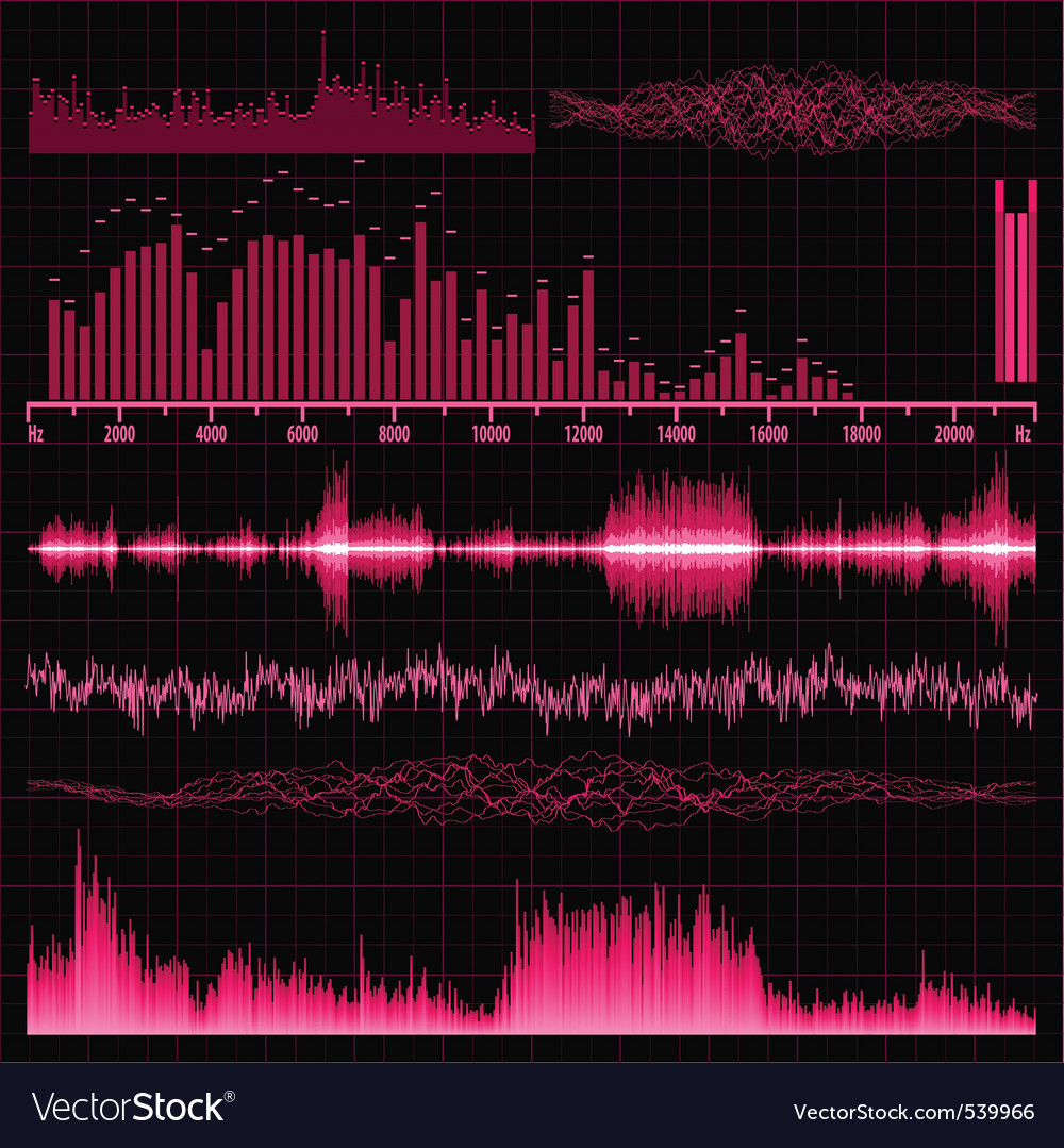 Spectrum analyzer vector | Price: 1 Credit (USD $1)