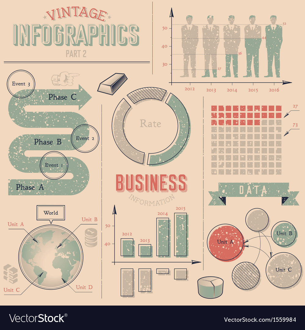 Vintage infographics design elements vector | Price: 1 Credit (USD $1)