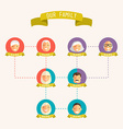 Family tree with people avatars of generations vector